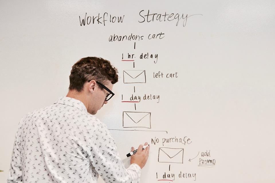 Como Automação de Marketing Pode Ajudar no Crescimento da sua Empresa