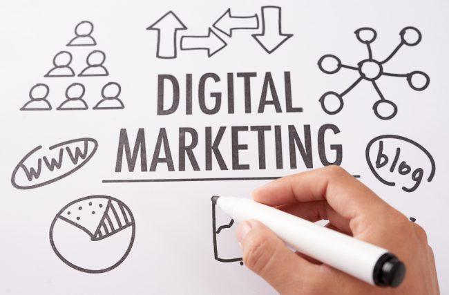 O que é Inbound Marketing? Funciona?